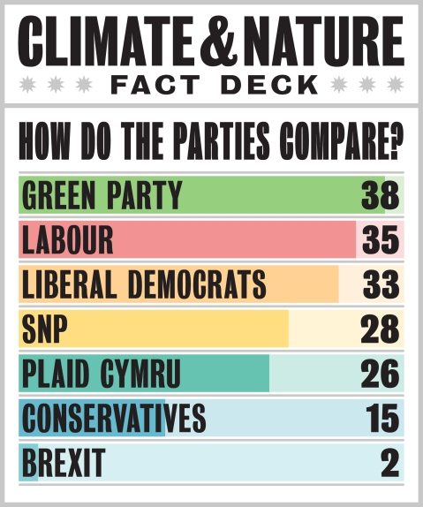MW_Greenpeace_ClimateNature_Fact_Deck_Web_00008c